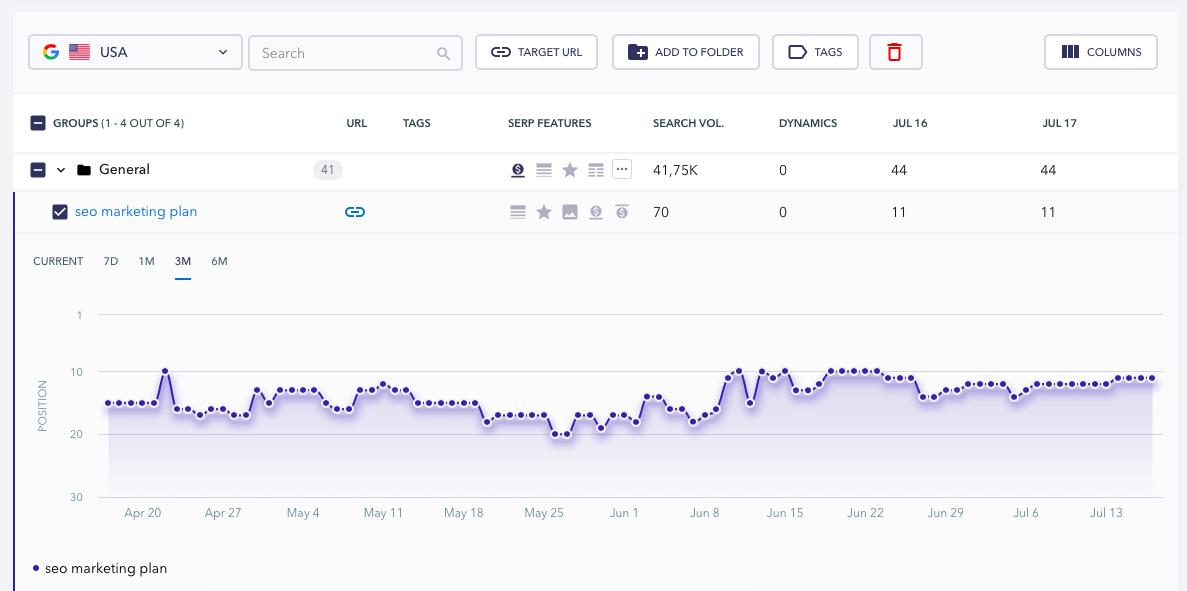 chart_rank
