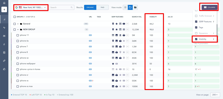 keyword-visibility