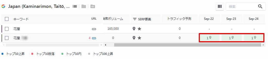 検索順位テーブル - マップ結果