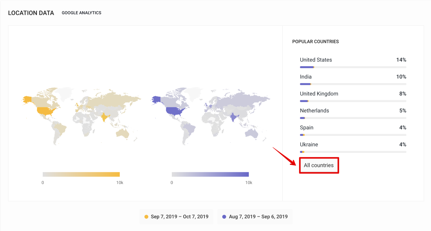 Location data section in Analytics&Traffic overview