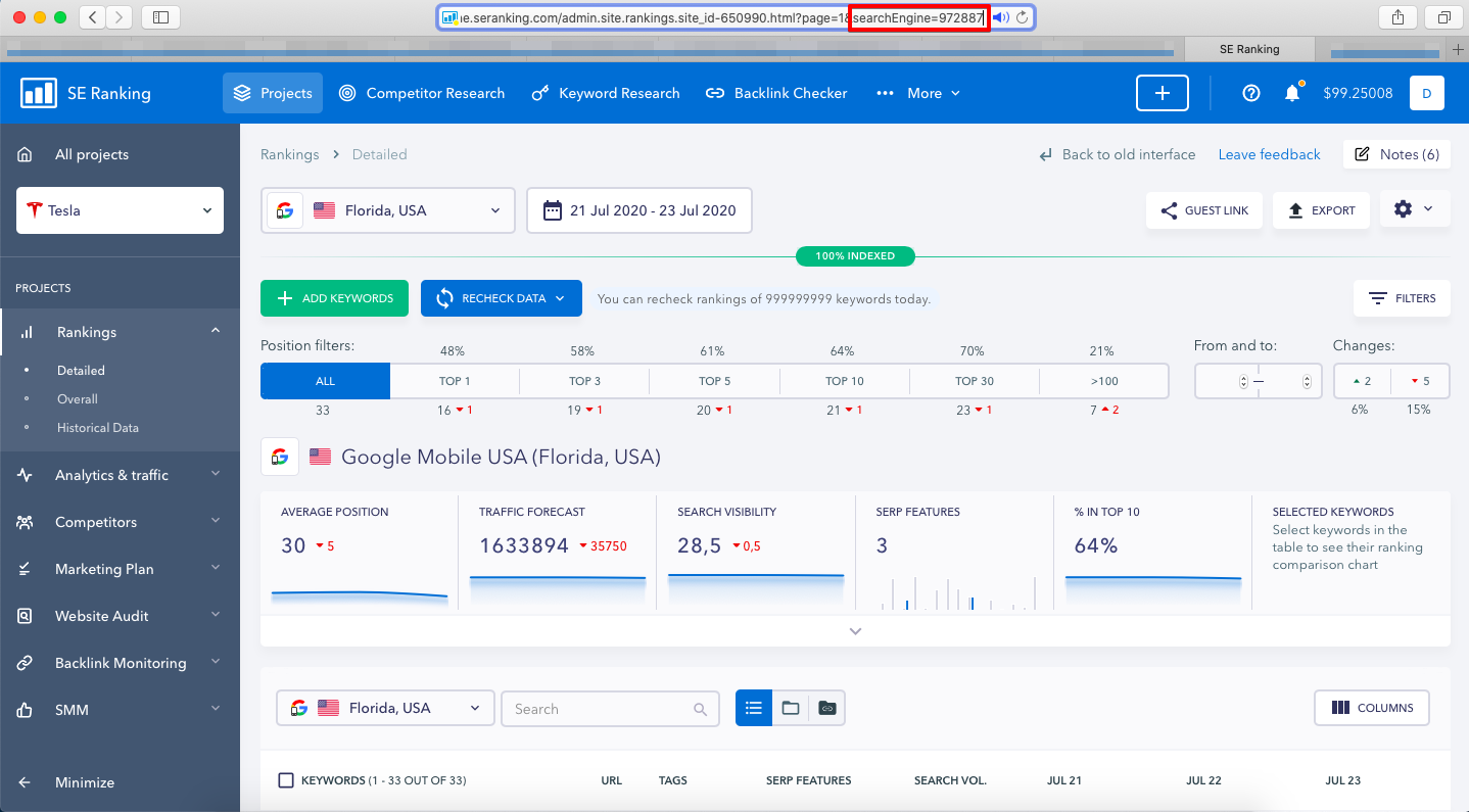SE Ranking search engine id