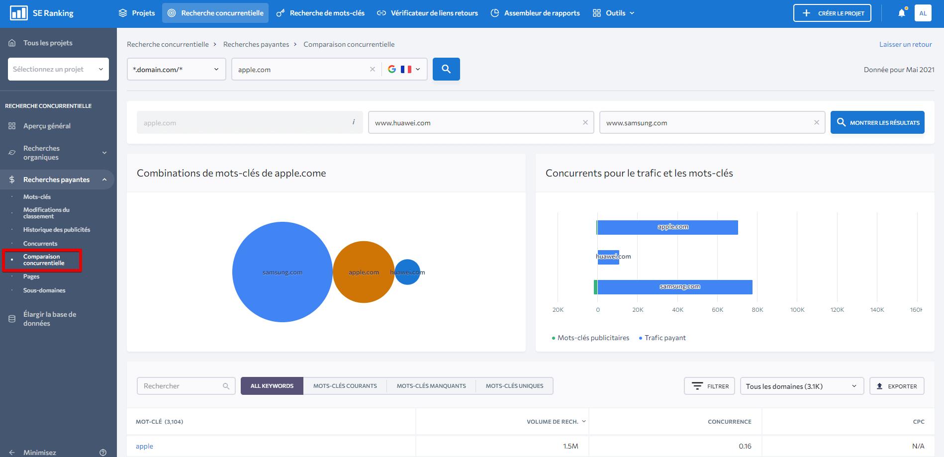 paid-traffic-competitors-comparison-fr