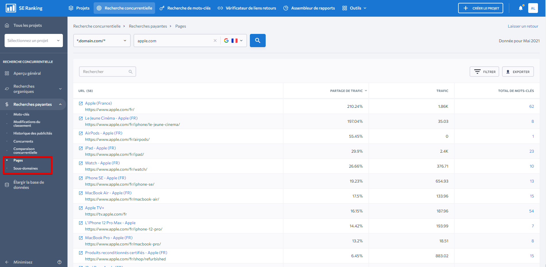 paid-traffic-pages-fr